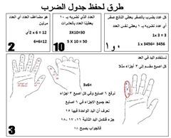 طلال عارفين
