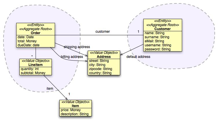 DDD order story 5.jpg