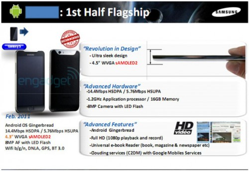 samsung flagship Samsung leaks, will be released in February 2011