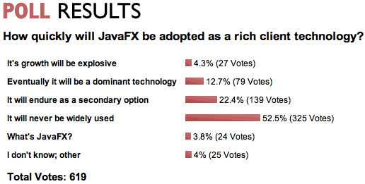 javafx_java_net_poll.png