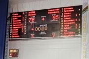 Новый баскетбольный сезон «Надежды»