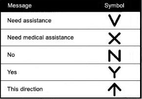 Rescue Symbols-Sheva Apelbaum