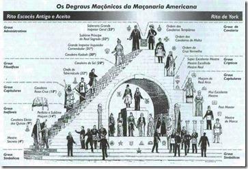 Maçonaria 10
