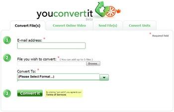 Youconvertit free online converter