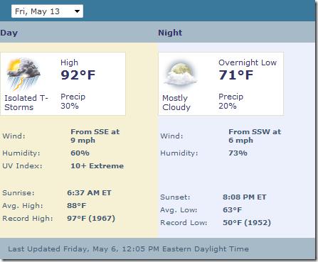 Forecast - 2011.05.13