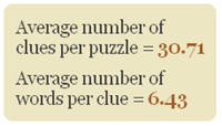 Avg no. of clues per puzzle = 30.71; Avg no. of words per clue = 6.43