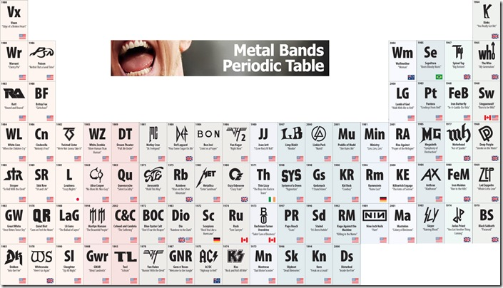 20090814-metal band periodic table