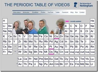 periodic-table-of-videos