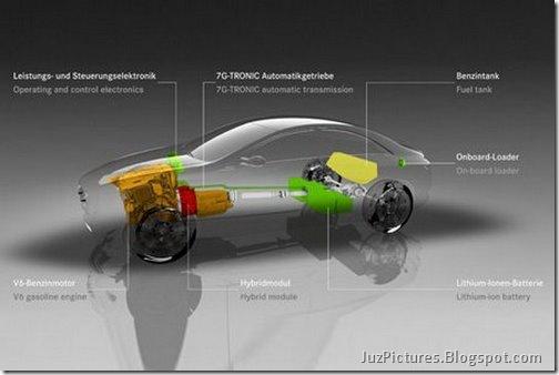 Mercedes-CLS-Concept-7