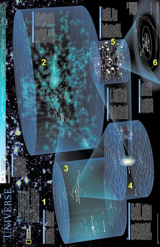 Mapa del Universo (1/7 del tamaño original)