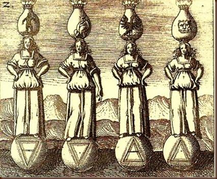 D. Stolcius von Stolcenberg, Viridarium chymicum, Φρανκφούρτη 1624. Στα 4 στοιχεία (από αριστερά γη, νερό, αέρας, φωτιά) αντιστοιχούν οι 4 φάσεις του αλχημιστικού έργου και οι 4 βαθμοί του πυρός.