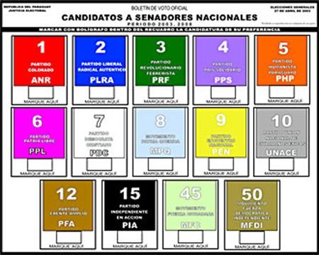 Cédulas de Votação Senadores