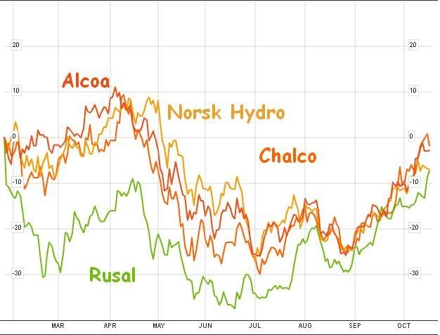 Русское сало в сравнении с американским, китайским и норвежским