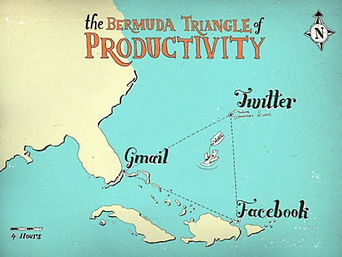 Бермудский треугольник продуктивности