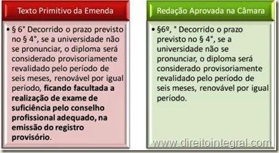 Revalidação automática e provisória do diploma estrangeiro.