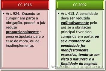 Código Civil de 1916, art. 924 e CC/2002, art. 413 - Redução Proporcional da Penalidade.