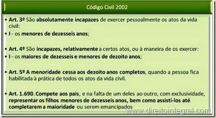 Código Civil de 2002. Arts. 3º, 4º, 5º e 1690. Representação Processual dos Menores Absolutamente e Relativamente incapazes.