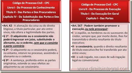 Código de Processo Civil - CPC - arts. 42,§1º e 567,II - Cessão de Crédito e Legitimidade do Cessionário na Ação de Conhecimento e no Processo de Execução.
