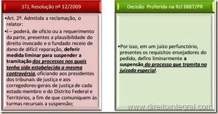 STJ, Resolução nº 12/2009 e Rcl 3887/PR. Quadro comparativo.