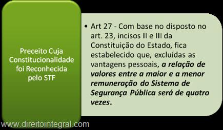 Artigo 27 da Lei Complementar nº 374 do Estado de Santa Catarina
