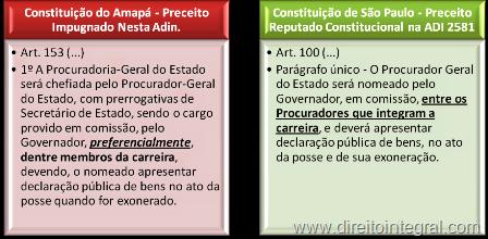 [constituicoes-de-sao-paulo-e-do-amapa-nomeaco-procurador-pelo-governador[7].png]