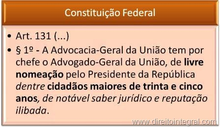 [constituicao-federal-art-131-paragrafo-1-livre-nomeacao-advogado-geral-uniao[10].jpg]