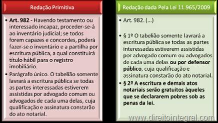 Código de Processo Civil - CPC - Art. 982. Lei 11965 de 2009