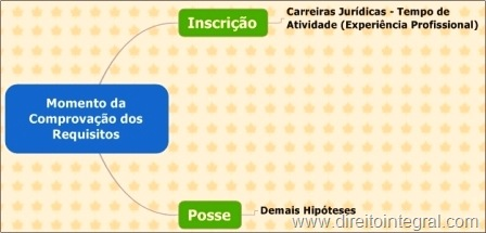 [concurso-publico-comprovacao-requisitos-data-inscricao-posse[7].jpg]