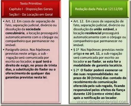 Lei 12112/09. Alteração do Art. 12,  §1º e §2º da lei do inquilinato. Quadro Comparativo.