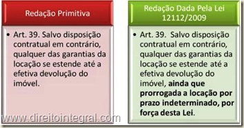 Lei 12112/2009. Alteração do art. 39 da Lei do Inquilinato. Prorrogação da Locação e Fiança. Quadro Comparativo.