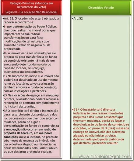 Art. 52 da Lei 8245/1991.