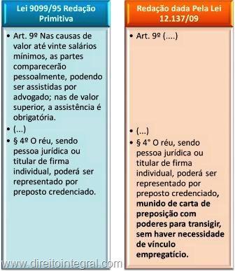 [lei-12137-2009-preposto-juizados-especiais-art-9-lei-9099-95[5].jpg]