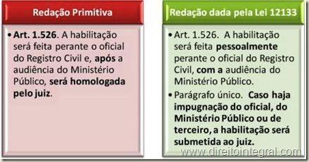 Lei 12133/2009. Altera o Código Civil, Dispensando a Habilitação para o Casamento de Homologação Judicial. Art. 1526