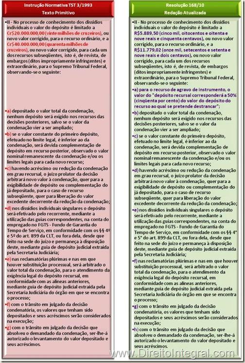 Depósito Recursal em Agravo de Instrumento na Justiça do Trabalho. Resolução 168/10 e IN 3/93 do TST. Quadro Comparativo.