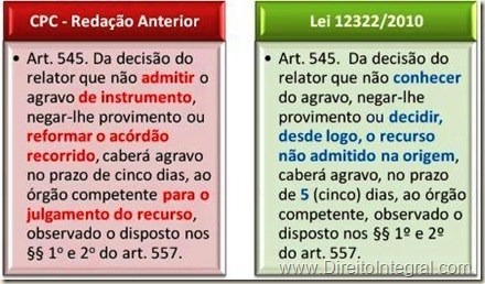 Art. 545 do CPC. Recurso da Decisão do Relator sobre o Agravo do Art. 544.