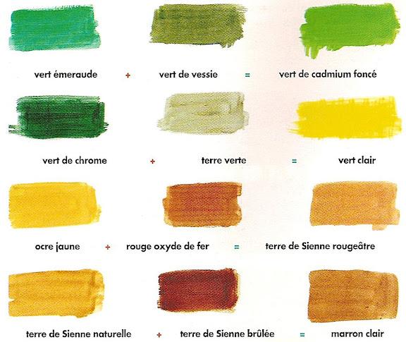 galerie bruni apprendre peindre gratuitement guide pratique et conseils sur la peinture l. Black Bedroom Furniture Sets. Home Design Ideas