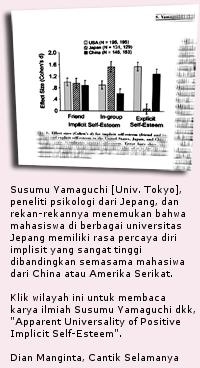 Kepercayaan diri orang Jepang yang rendah hati
