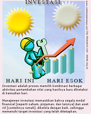 Resiko Investasi