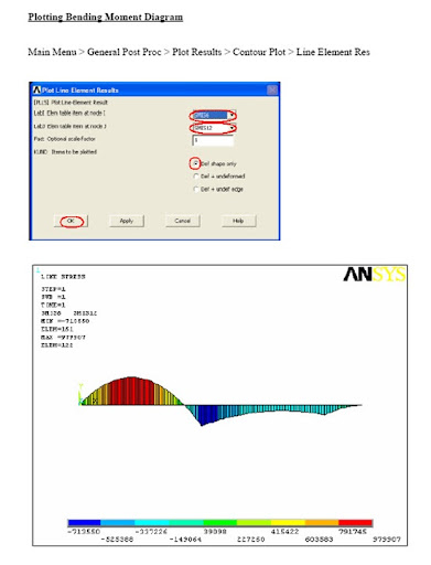 ANSYS Solved problems with solutions