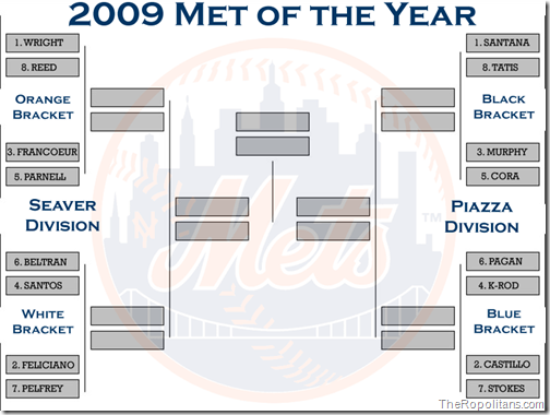 2009 Met of the Year bracket