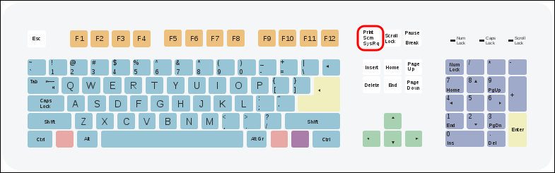 783px-KeyboardWithPrintScreenRinged.svg