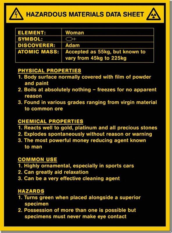 hazardousmaterialpropertysheet_thumb