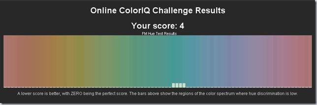 ColorIQ Results