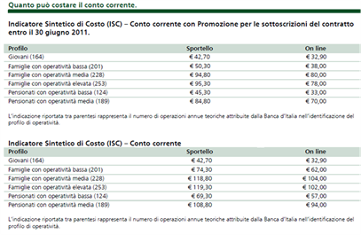 Costi-conto-facile-intesasanpaolo