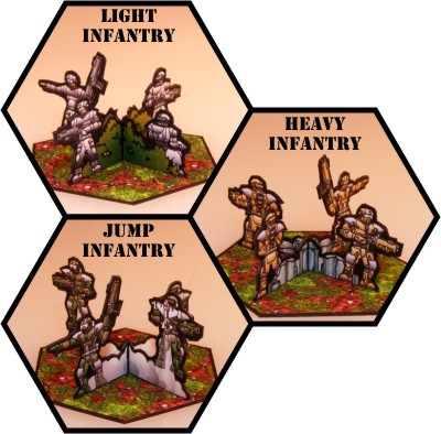 Light, Heavy, and Jump Infantry Units