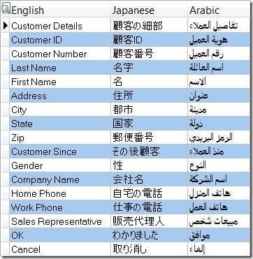 Unicode1