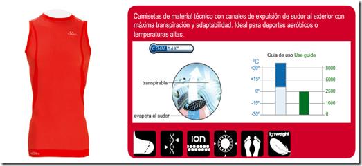 lurbel conductive