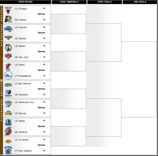 2011 NBA Playoffs Bracket