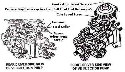 1997 land rover defender fuse box diagram with Dodge 3 9 Engine Diagram Exploded on Mazda 3 Dimmer Wiring Diagrams as well odicis furthermore Land Rover Discovery 2 Engine Diagram as well Dodge 3 9 Engine Diagram Exploded furthermore 1997 Land Rover Discovery Engine.
