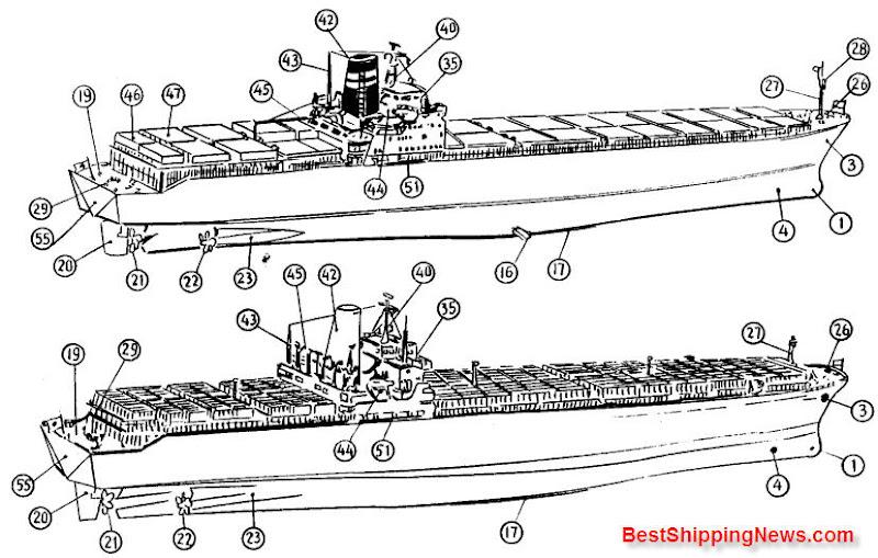 container ship general structure equipment and arrangement rh forshipbuilding com parts of a cargo ship diagram pdf